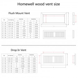 floor register size